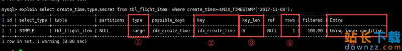 数据库管理中19个MySQL 优化办法