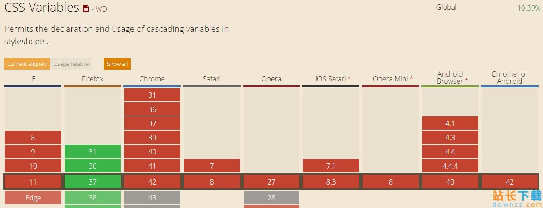 CSS中关于变量的基本<em style='color:red;'>教程</em>