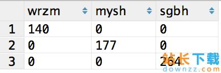 mySQLcount多个表的数据实例<em style='color:red;'>详解</em>