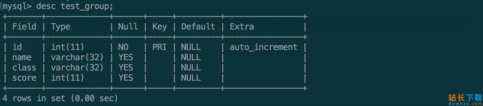 MYSQLGROUPBY用法<em style='color:red;'>详解</em>