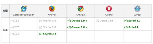 CSS3border-image<em style='color:red;'>详解</em>、应用及jQuery插件