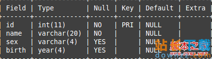 MySQL 笔记之修改数据的解决办法