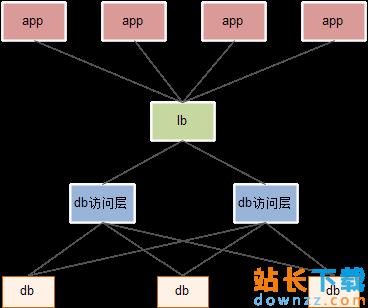 Mysql出现故障应用直接中断连接导致数据被锁(生产故障)<em style='color:red;'>详解</em>