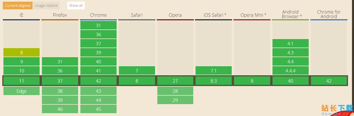 使用CSS3实现选项卡切换的办法