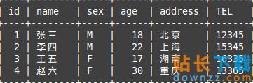 MySQL 笔记之视图的使用<em style='color:red;'>详解</em>
