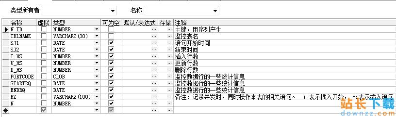 <em style='color:red;'>详解</em>oracle中通过触发器记录每个语句影响总行数