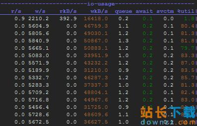 MySQL 服务器的SSD性能问题分析和测试<em style='color:red;'>详解</em>