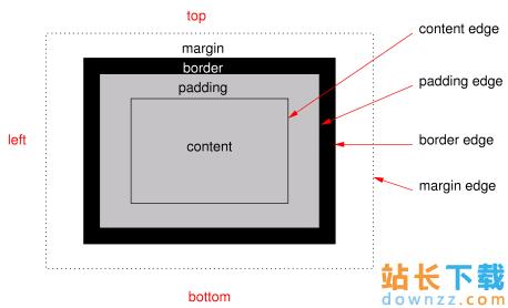 CSS3<em style='color:red;'>教程</em>:background-clip和background-origin