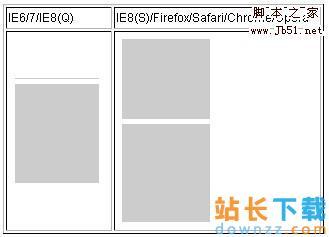 IE6/7andIE8/9(Q)中td的上下padding失效的解决办法