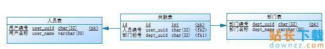 图文<em style='color:red;'>详解</em>MySQL 中两表关联的连接表如何创建索引