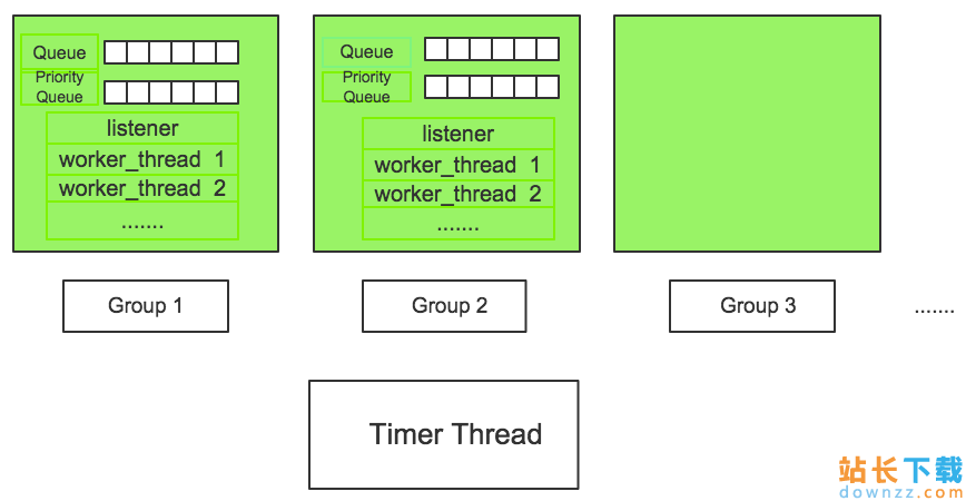 MySQL 的线程池原理学习<em style='color:red;'>教程</em>