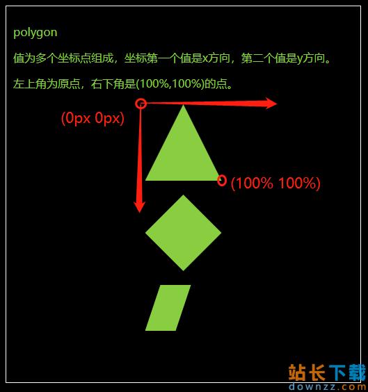 CSS中clip-path属性的使用<em style='color:red;'>详解</em>