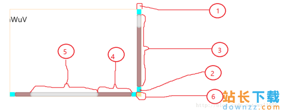 <em style='color:red;'>详解</em>css3自定义滚动条样式写法