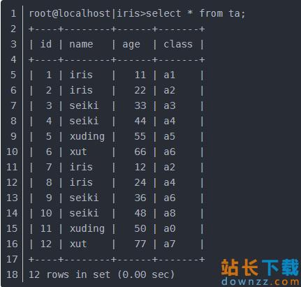 MySQL 中的排序函数field()实例<em style='color:red;'>详解</em>
