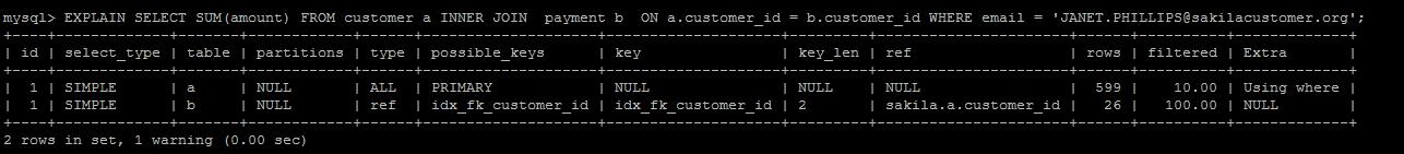 MySQL 中通过EXPLAIN如何分析SQL的执行计划<em style='color:red;'>详解</em>