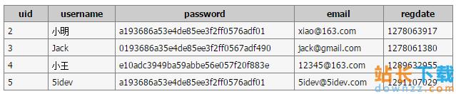 MySQL 的WHERE语句中BETWEEN与IN的使用<em style='color:red;'>教程</em>