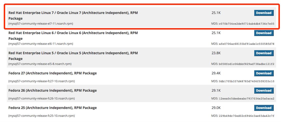 CentOS7下<em style='color:red;'>安装</em>与配置MySQL 5.7