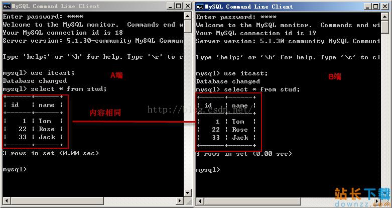 mysql<em style='color:red;'>详解</em>隔离级别操作过程(cmd)