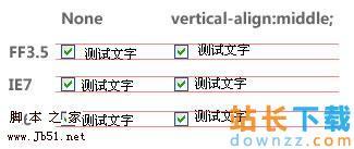 vertical-align表单元素垂直对齐的解决办法