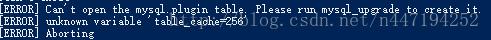 快速在Windows上<em style='color:red;'>安装</em>MySQL 5.7压缩包