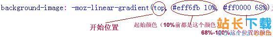 <em style='color:red;'>详解</em>CSS3中使用gradient实现渐变效果的办法