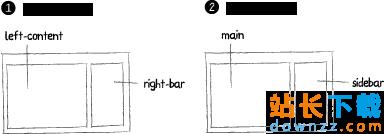 CSS教程:语义化办法 替代结构化办法