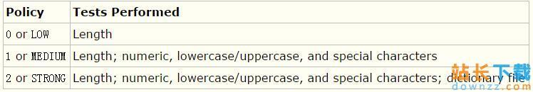 mysql出现ERROR1819(HY000)的解决办法