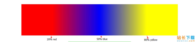 CSS深入<em style='color:red;'>教程</em>之带你认识不一样的渐变