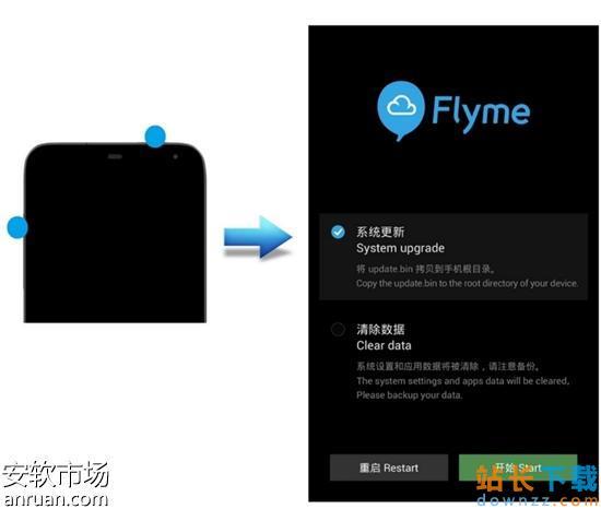 魅族MX4 Pro卡刷机开机界面无法进入系统<em style='color:red;'>解决方法</em>教程