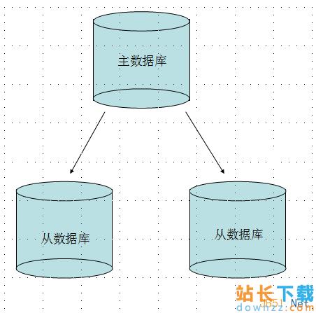 MongoDB入门教程之主从复制配置<em style='color:red;'>详解</em>