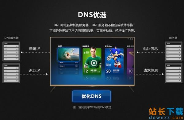 手机DNS怎么设置? 手机设置DNS<em style='color:red;'>教程</em>