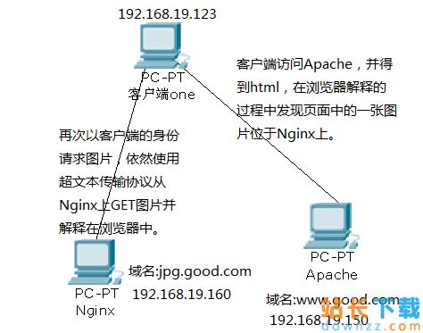 Nginx防盗链的配置<em style='color:red;'>方法</em>