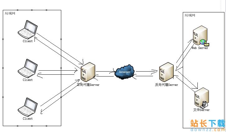 Windowsnginx<em style='color:red;'>安装</em>教程及简单实践