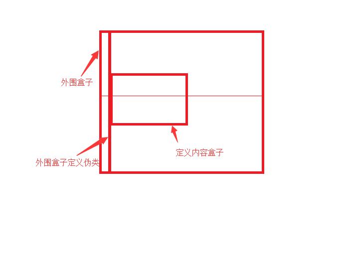 弹窗居中的简单实现<em style='color:red;'>方法</em>