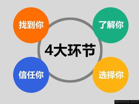 七种常见的软文标题形式及特点_营销<em style='color:red;'>推广</em>文案