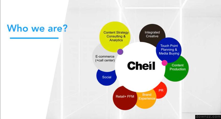社交网络营销的特点和优势分析!_营销<em style='color:red;'>推广</em>文案