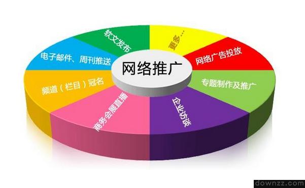 如何让网站带给我们更多的效益呢?_营销<em style='color:red;'>推广</em>文案