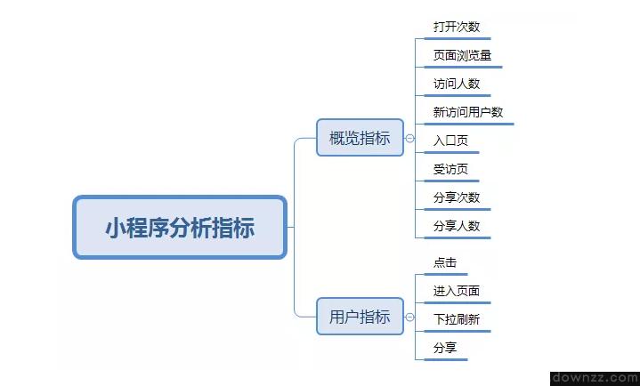 网站更新建议注意以下几点_Seo优化