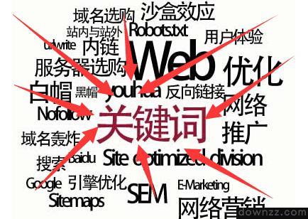 有质量原创内容可以赢得用户持续关注与青睐_营销<em style='color:red;'>推广</em>文案