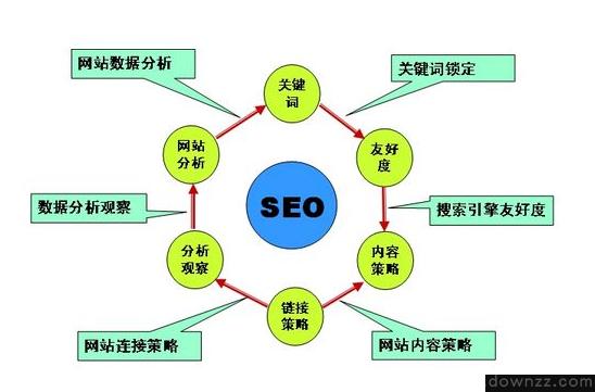 网络营销感知评价分析通过网站向用户传递信息_营销<em style='color:red;'>推广</em>文案