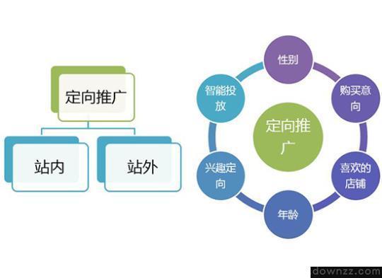 企业网络营销战略,新型的市场营销方式_营销<em style='color:red;'>推广</em>文案
