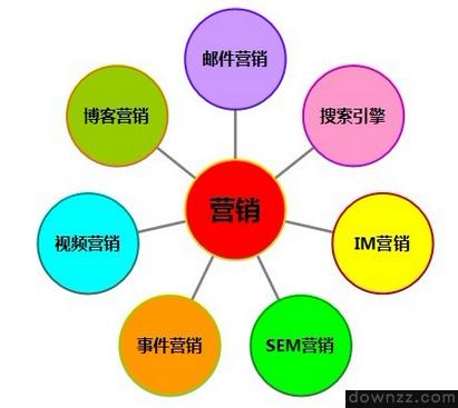 论坛如何<em style='color:red;'>推广</em>论坛<em style='color:red;'>推广</em>有哪些优势呢_营销<em style='color:red;'>推广</em>文案