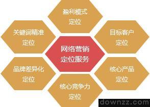 网络营销的策略以及具有什么样的优势呢_营销<em style='color:red;'>推广</em>文案