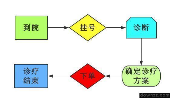 医院营销模式以及营销策略_营销<em style='color:red;'>推广</em>文案