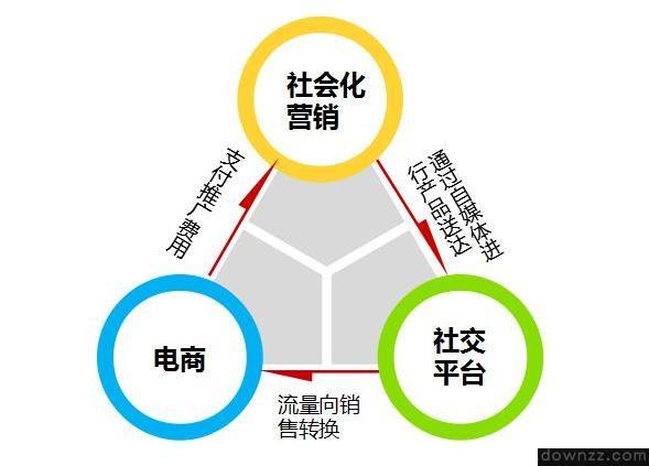 网络营销工具与方法企业网站的网络营销功能_营销<em style='color:red;'>推广</em>文案