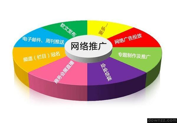 网络营销炒作有什么样的技巧和特点_营销<em style='color:red;'>推广</em>文案