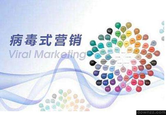 病毒式互联网营销方法是什么_营销<em style='color:red;'>推广</em>文案