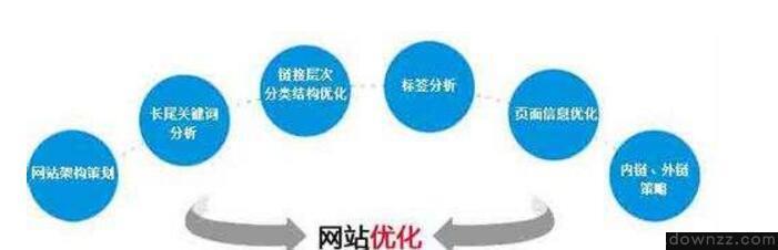 对SEO优化来说友情链接的作用大吗-seo优化技术