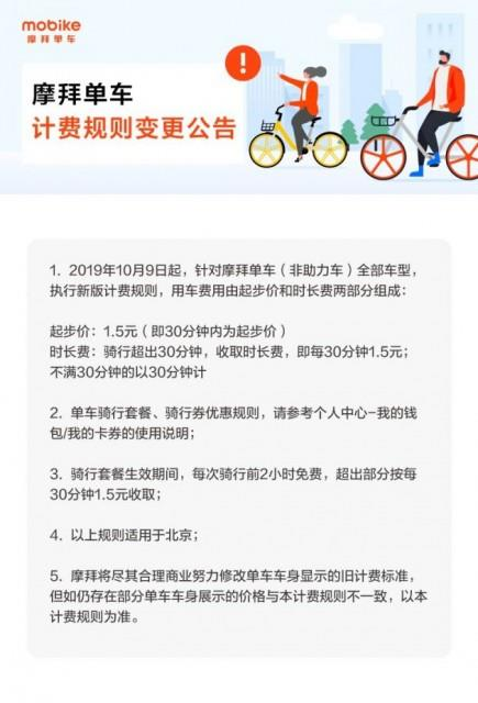 摩拜单车北京涨价:起步价1. 5 元 每 30 分钟收1. 5 元