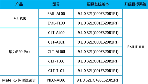 """三款<em style='color:red;'>华为</em>老旗舰""""吃上""""安卓10:感动_软件攻略教程"""